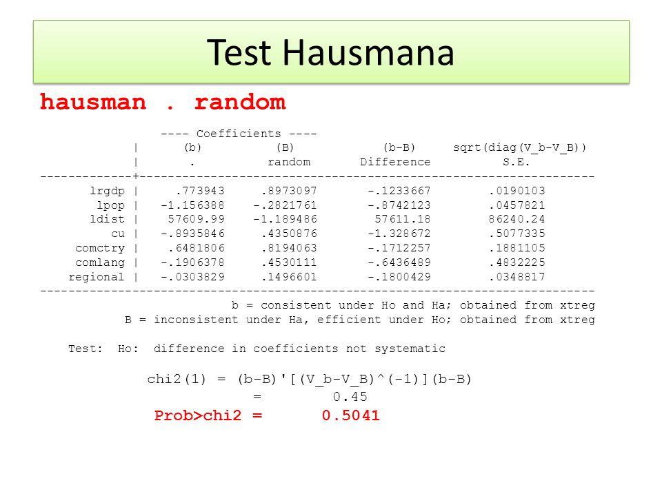 Test Hausmana hausman . random chi2(1) = (b-B) [(V_b-V_B)^(-1)](b-B)
